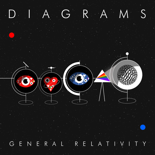 Diagrams - General Relativity