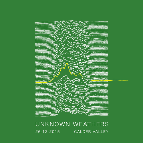 Unknown Weathers T Shirt Green