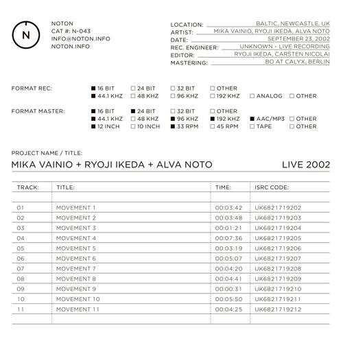 Mika Vainio + Ryoji Ikeda + Alva Noto - Live 2002